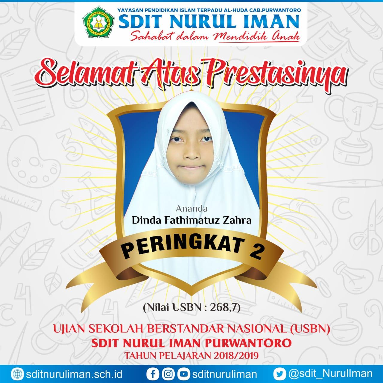 Peringkat 2 USBN SDIT Nurul Iman Purwantoro