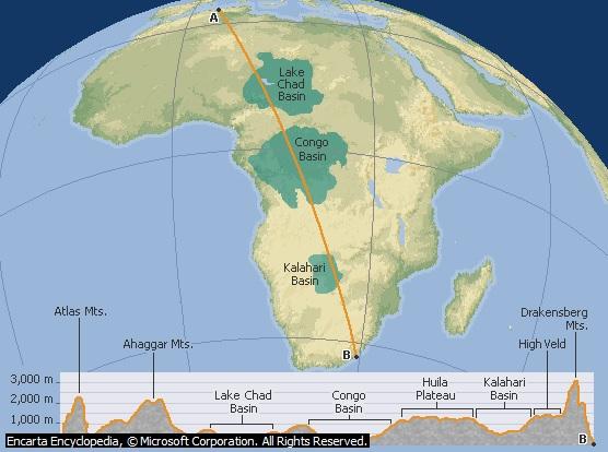 Penampang Afrika