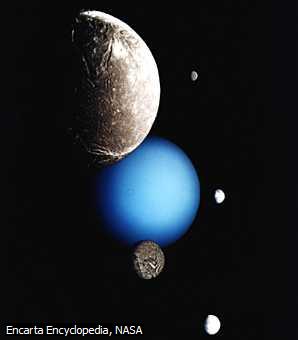 Uranus dan Bulan-Bulannya